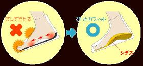 シダス - タコ_280x130